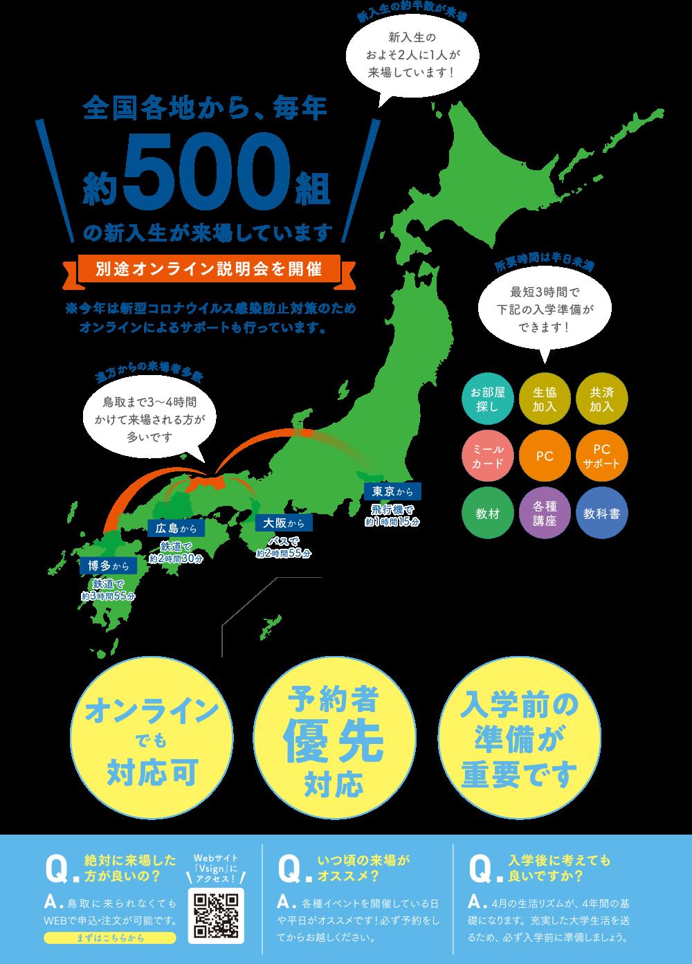 全国各地から、毎年約500組の新入生が来場しています
